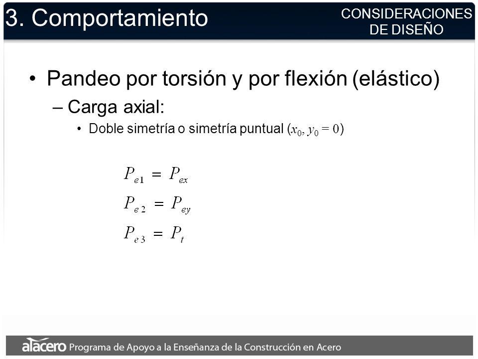 CONSIDERACIONES DE DISEÑO 3. Comportamiento Pandeo por torsión y por flexión (elástico) –Carga axial: Doble simetría o simetría puntual ( x 0, y 0 = 0