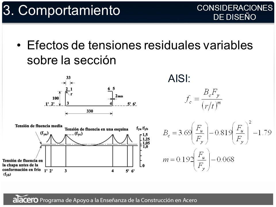 CONSIDERACIONES DE DISEÑO 3. Comportamiento Efectos de tensiones residuales variables sobre la sección AISI: