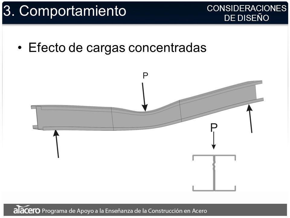 CONSIDERACIONES DE DISEÑO 3. Comportamiento Efecto de cargas concentradas