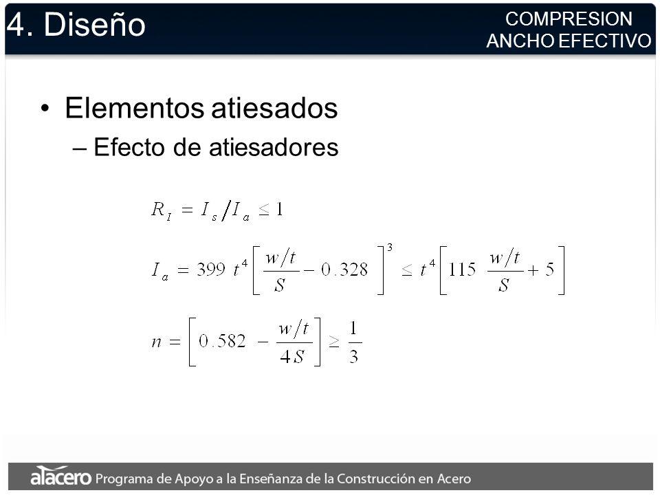 4. Diseño Elementos atiesados –Efecto de atiesadores COMPRESION ANCHO EFECTIVO