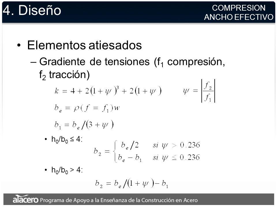 4. Diseño Elementos atiesados –Gradiente de tensiones (f 1 compresión, f 2 tracción) h 0 /b 0 4: h 0 /b 0 > 4: COMPRESION ANCHO EFECTIVO