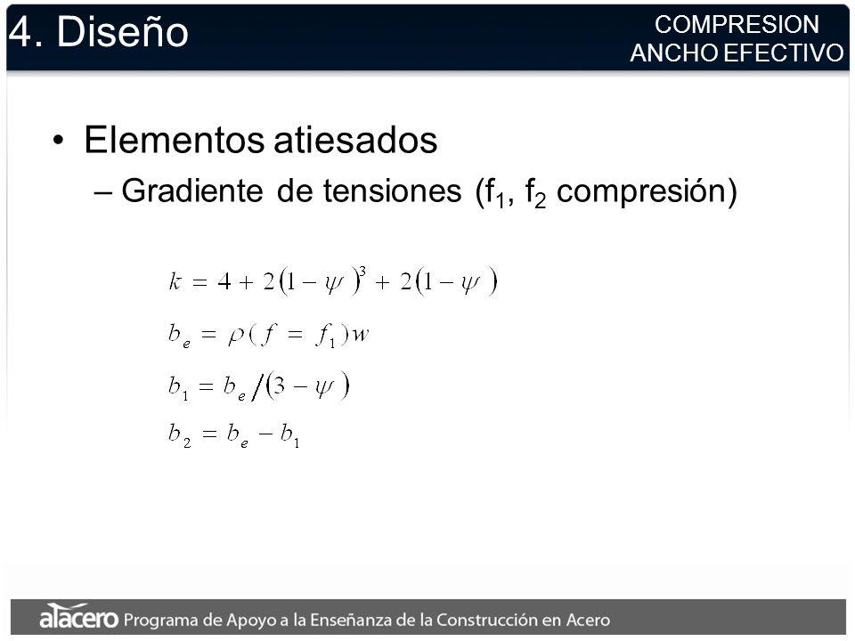 4. Diseño Elementos atiesados –Gradiente de tensiones (f 1, f 2 compresión) COMPRESION ANCHO EFECTIVO