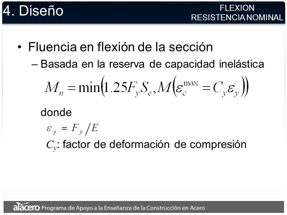 4. Diseño Fluencia en flexión de la sección –Basada en la reserva de capacidad inelástica donde C y : factor de deformación de compresión FLEXION RESI