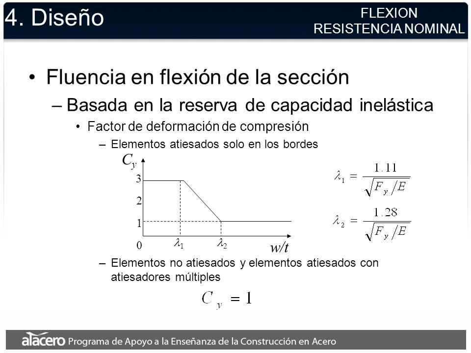 4. Diseño Fluencia en flexión de la sección –Basada en la reserva de capacidad inelástica Factor de deformación de compresión –Elementos atiesados sol
