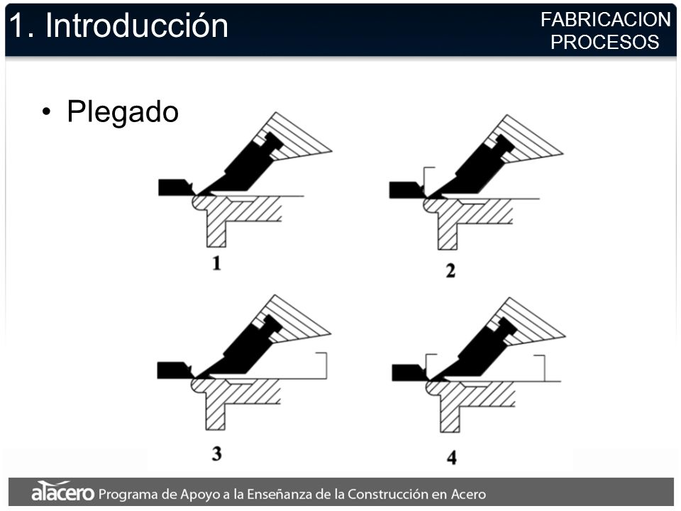 TRACCION 4.Diseño Diseño controlado por –Fluencia de la sección bruta.