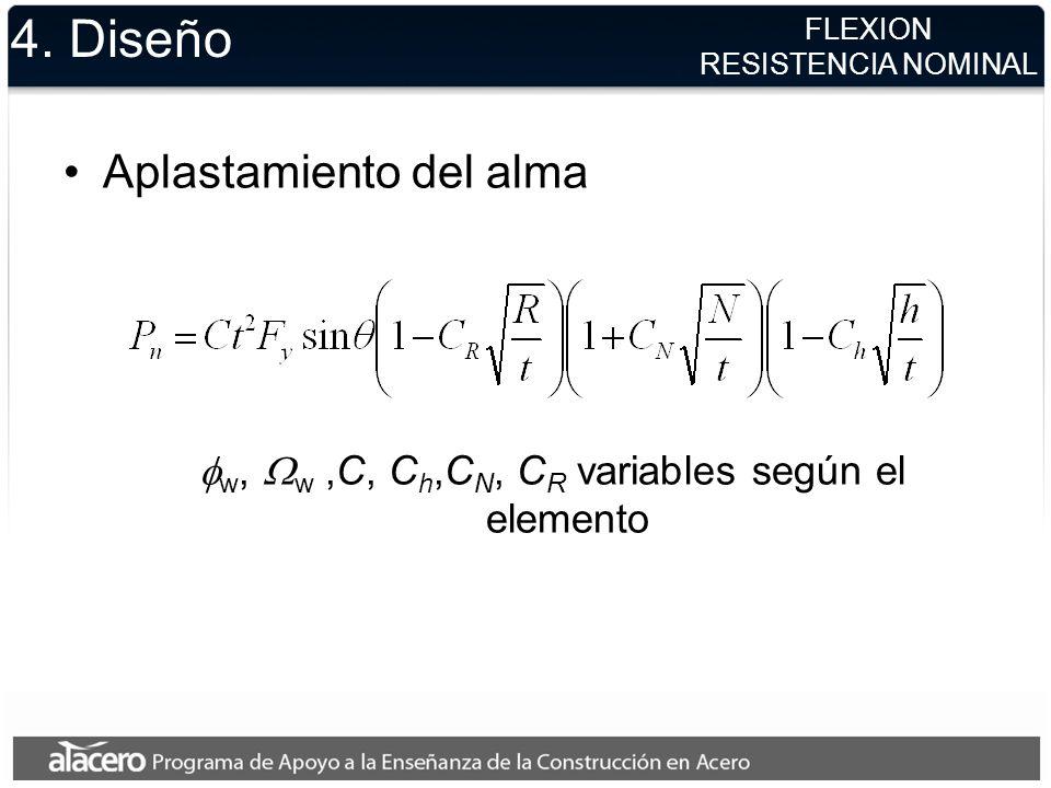 4. Diseño Aplastamiento del alma w, w,C, C h,C N, C R variables según el elemento FLEXION RESISTENCIA NOMINAL
