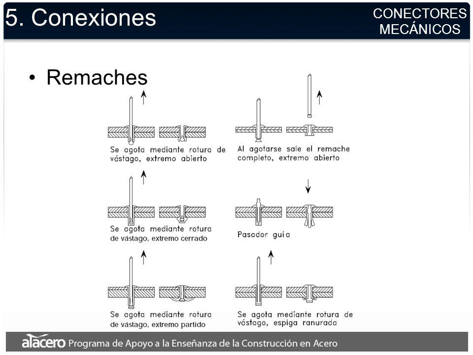 CONECTORES MECÁNICOS 5. Conexiones Remaches