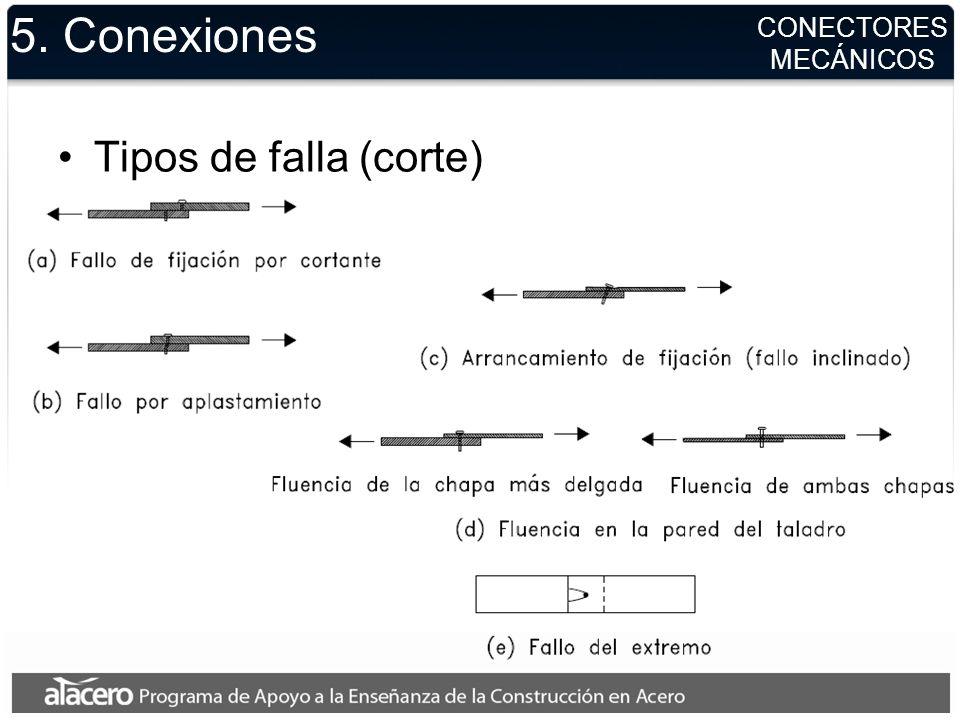 5. Conexiones Tipos de falla (corte) CONECTORES MECÁNICOS