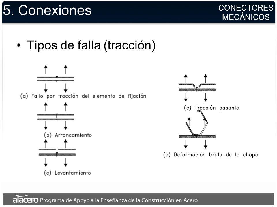 5. Conexiones Tipos de falla (tracción) CONECTORES MECÁNICOS