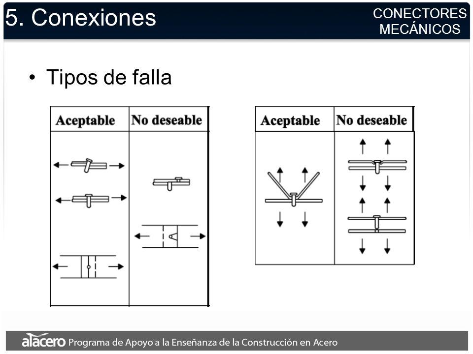 5. Conexiones Tipos de falla CONECTORES MECÁNICOS