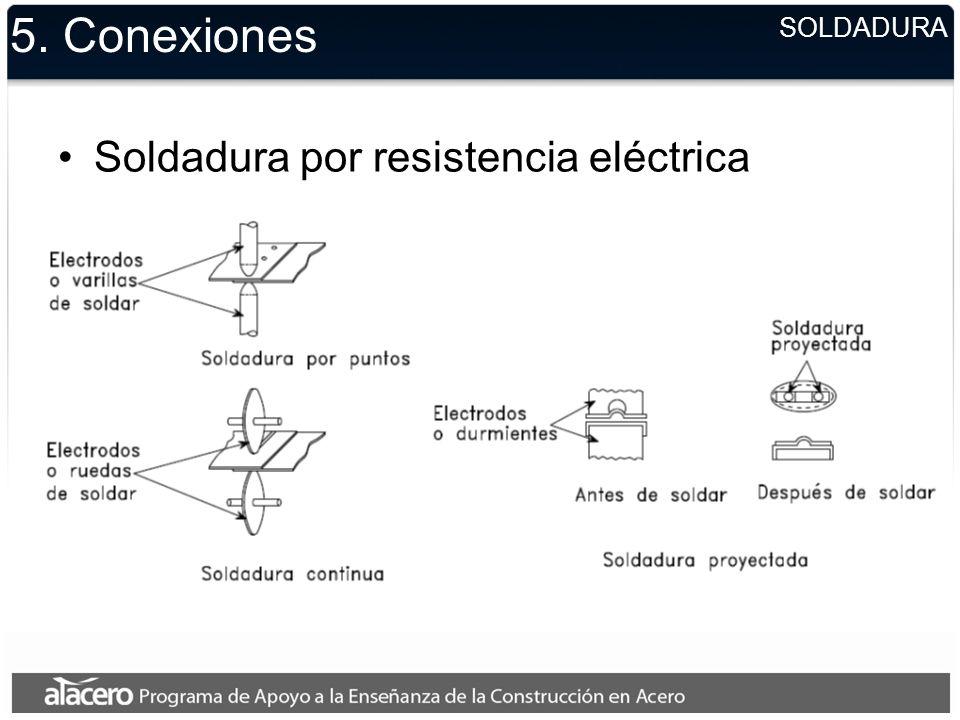5. Conexiones Soldadura por resistencia eléctrica SOLDADURA