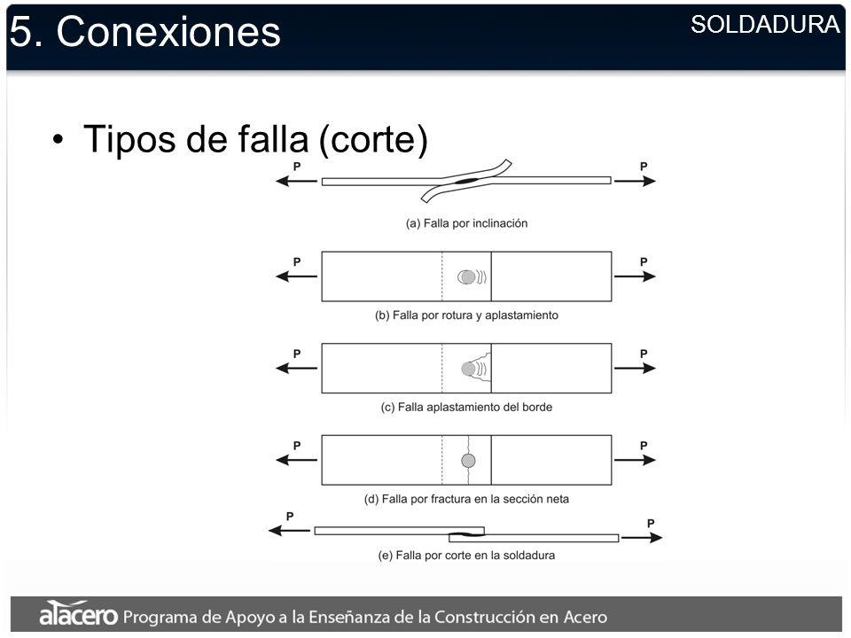 5. Conexiones Tipos de falla (corte) SOLDADURA