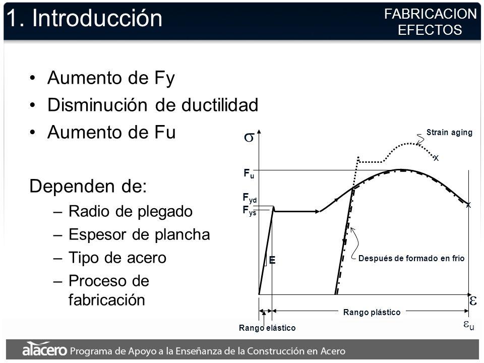 FABRICACION EFECTOS 1. Introducción Aumento de Fy Disminución de ductilidad Aumento de Fu Dependen de: –Radio de plegado –Espesor de plancha –Tipo de