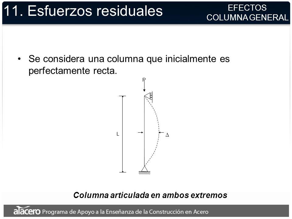 Columna articulada en ambos extremos 11. Esfuerzos residuales Se considera una columna que inicialmente es perfectamente recta. L P EFECTOS COLUMNA GE