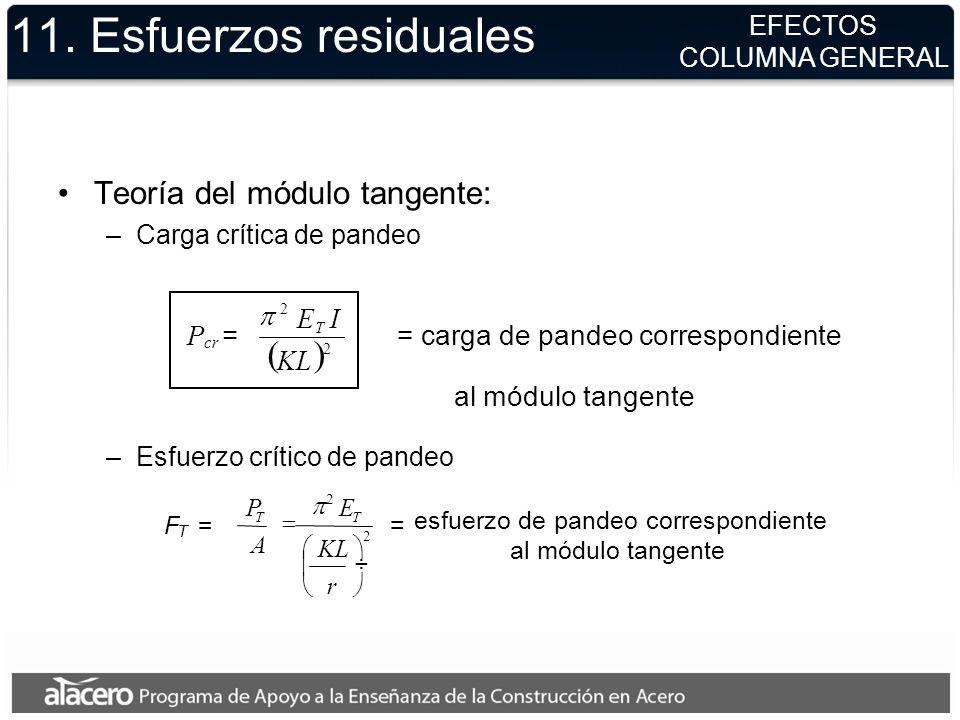 P cr = 2 2 KL IE T = carga de pandeo correspondiente al módulo tangente 11. Esfuerzos residuales Teoría del módulo tangente: –Carga crítica de pandeo
