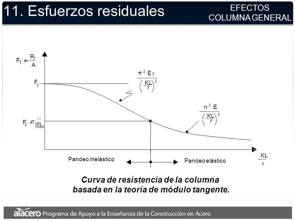 Curva de resistencia de la columna basada en la teoría de módulo tangente. 11. Esfuerzos residuales EFECTOS COLUMNA GENERAL