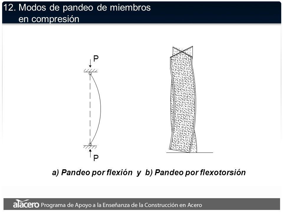 12. Modos de pandeo de miembros en compresión a) Pandeo por flexión y b) Pandeo por flexotorsión P P
