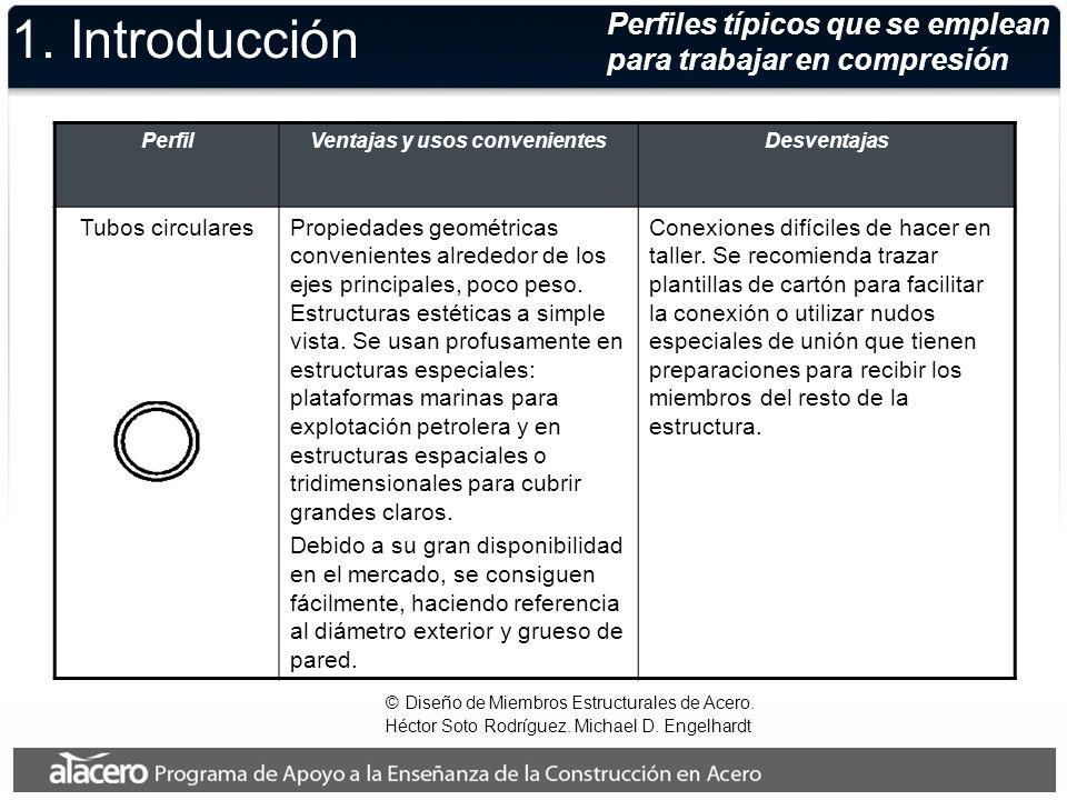 Perfiles típicos que se emplean para trabajar en compresión 1. Introducción PerfilVentajas y usos convenientesDesventajas Tubos circularesPropiedades