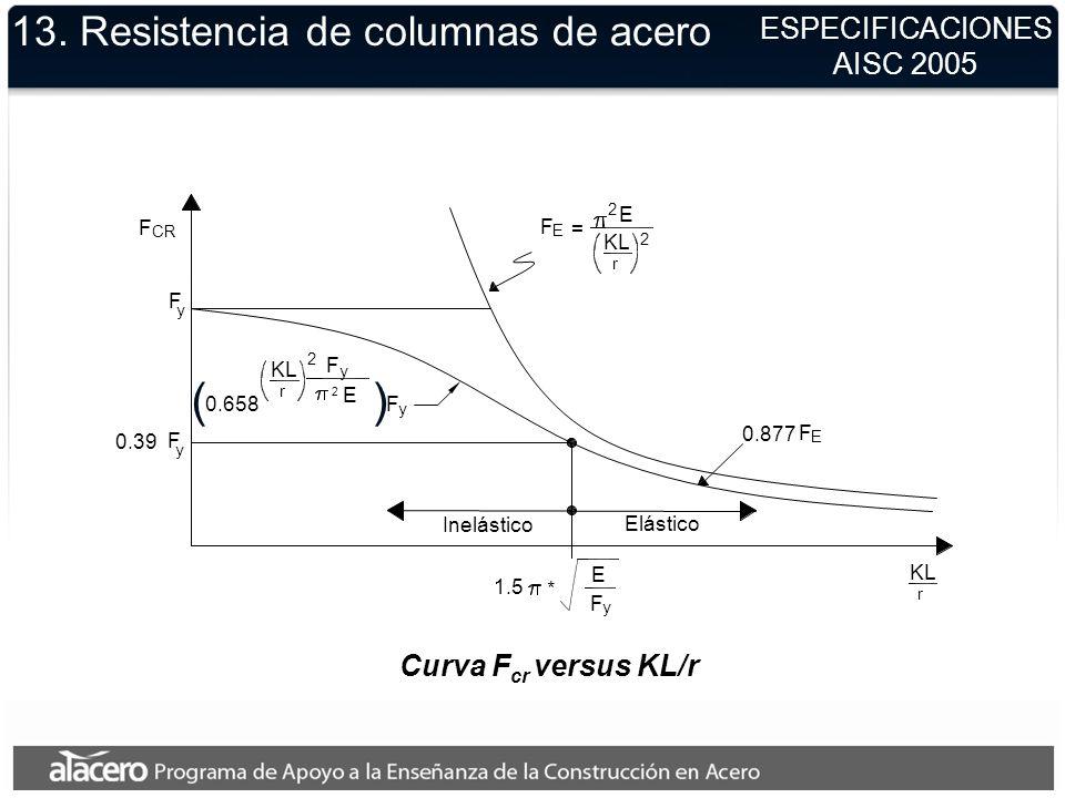 13. Resistencia de columnas de acero ESPECIFICACIONES AISC 2005 Curva F cr versus KL/r