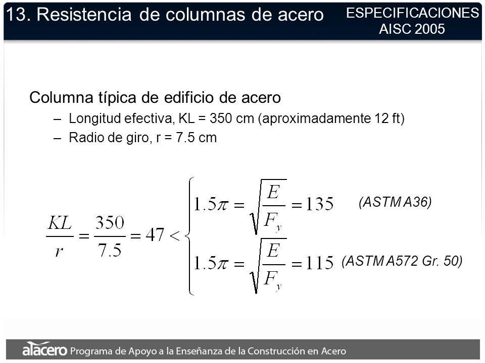 13. Resistencia de columnas de acero Columna típica de edificio de acero –Longitud efectiva, KL = 350 cm (aproximadamente 12 ft) –Radio de giro, r = 7
