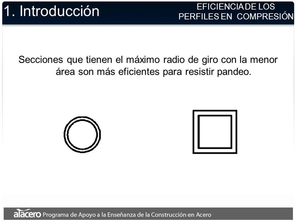 EFICIENCIA DE LOS PERFILES EN COMPRESIÓN 1. Introducción Secciones que tienen el máximo radio de giro con la menor área son más eficientes para resist