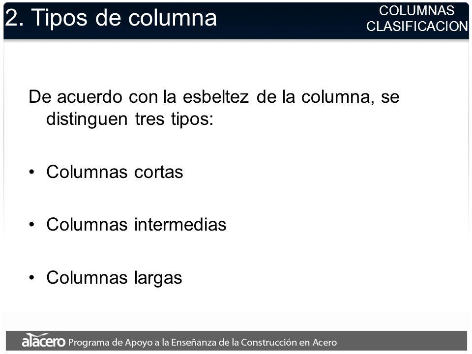 COLUMNAS CLASIFICACION 2. Tipos de columna De acuerdo con la esbeltez de la columna, se distinguen tres tipos: Columnas cortas Columnas intermedias Co