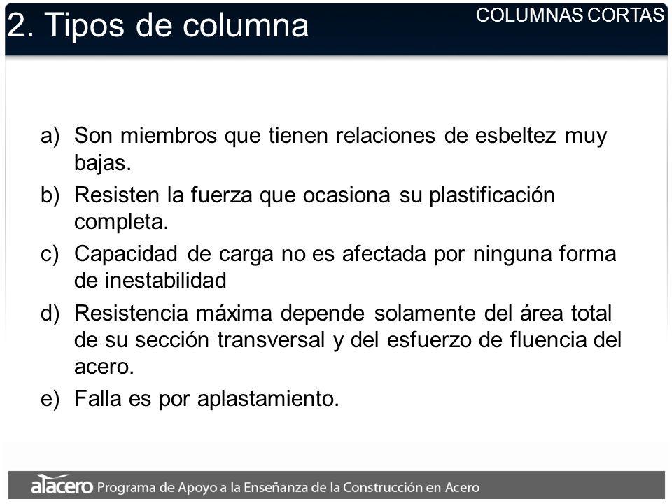 COLUMNAS CORTAS 2. Tipos de columna a)Son miembros que tienen relaciones de esbeltez muy bajas. b)Resisten la fuerza que ocasiona su plastificación co