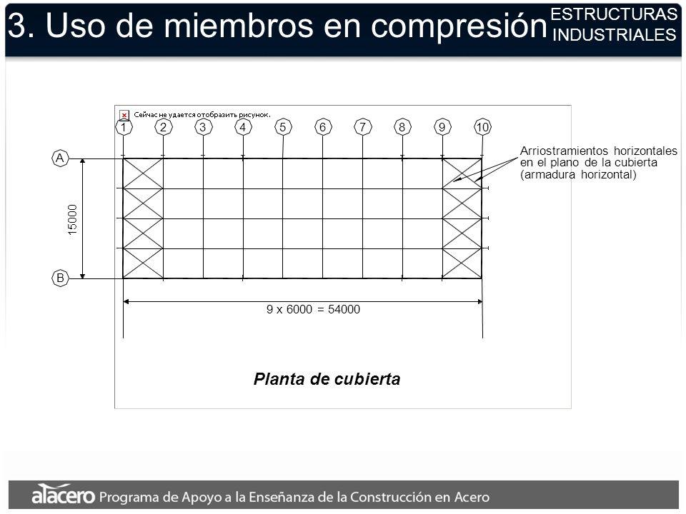 ESTRUCTURAS INDUSTRIALES 3. Uso de miembros en compresión Planta de cubierta 12345678910 9 x 6000 = 54000 15000 Arriostramientos horizontales en el pl