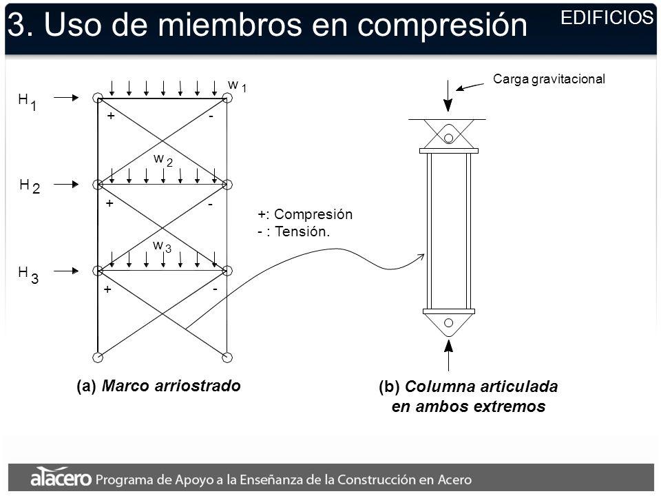 EDIFICIOS 3. Uso de miembros en compresión (a) Marco arriostrado Carga gravitacional (b) Columna articulada en ambos extremos