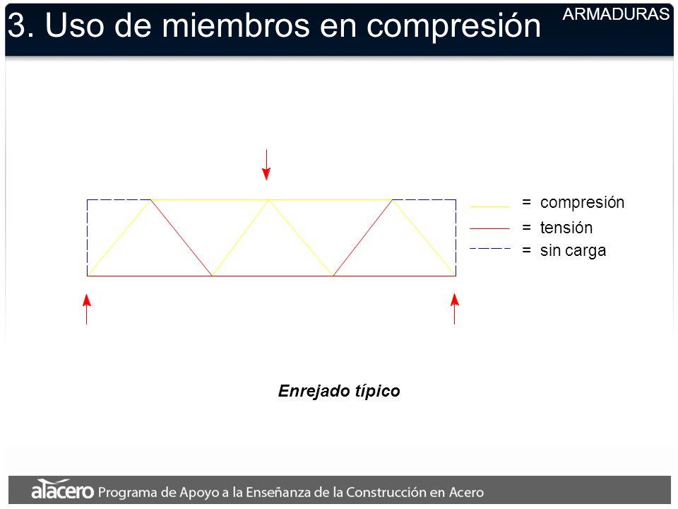 ARMADURAS 3. Uso de miembros en compresión Enrejado típico = compresión = tensión = sin carga
