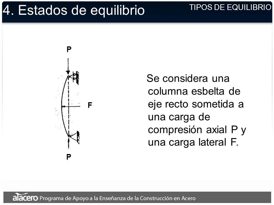 Se considera una columna esbelta de eje recto sometida a una carga de compresión axial P y una carga lateral F. 4. Estados de equilibrio P F P TIPOS D