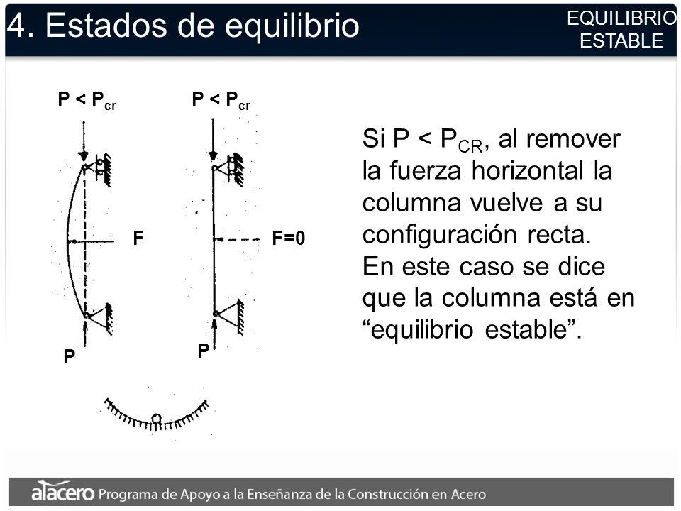 Si P < P CR, al remover la fuerza horizontal la columna vuelve a su configuración recta. En este caso se dice que la columna está en equilibrio establ