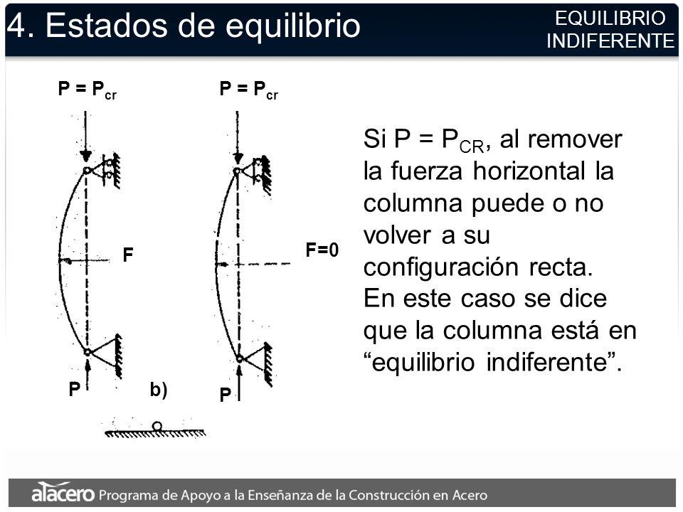 Si P = P CR, al remover la fuerza horizontal la columna puede o no volver a su configuración recta. En este caso se dice que la columna está en equili
