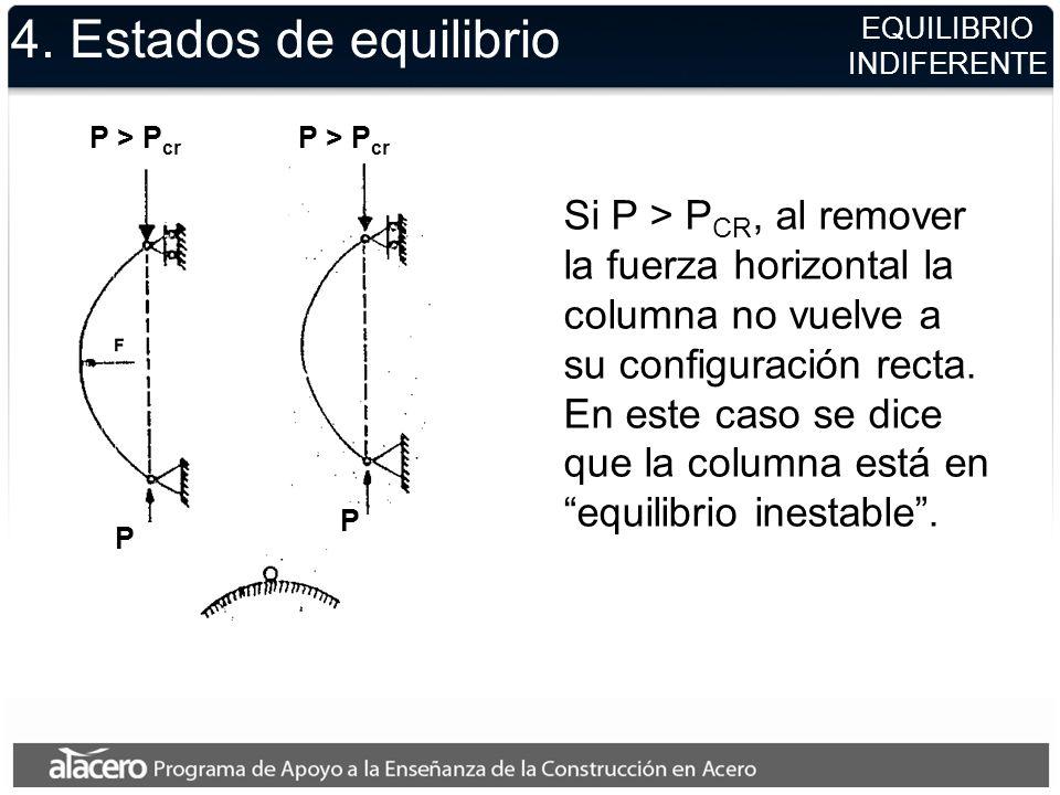 Si P > P CR, al remover la fuerza horizontal la columna no vuelve a su configuración recta. En este caso se dice que la columna está en equilibrio ine