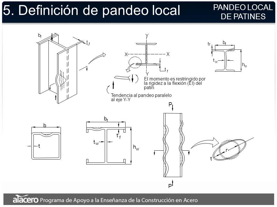 PANDEO LOCAL DE PATINES 5. Definición de pandeo local