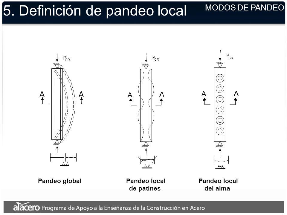 MODOS DE PANDEO 5. Definición de pandeo local Pandeo local de patines Pandeo local del alma Pandeo global