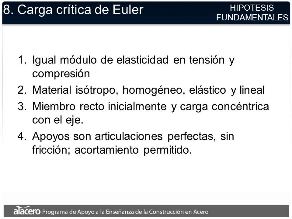 8. Carga crítica de Euler 1.Igual módulo de elasticidad en tensión y compresión 2.Material isótropo, homogéneo, elástico y lineal 3.Miembro recto inic