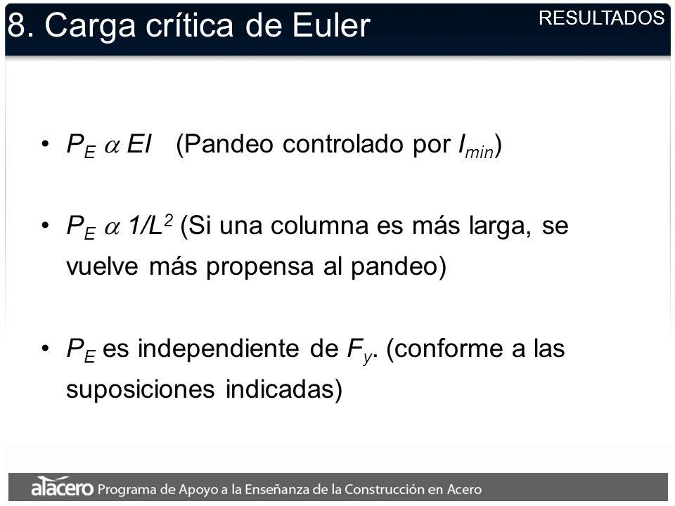 8. Carga crítica de Euler P E EI(Pandeo controlado por I min ) P E 1/L 2 (Si una columna es más larga, se vuelve más propensa al pandeo) P E es indepe
