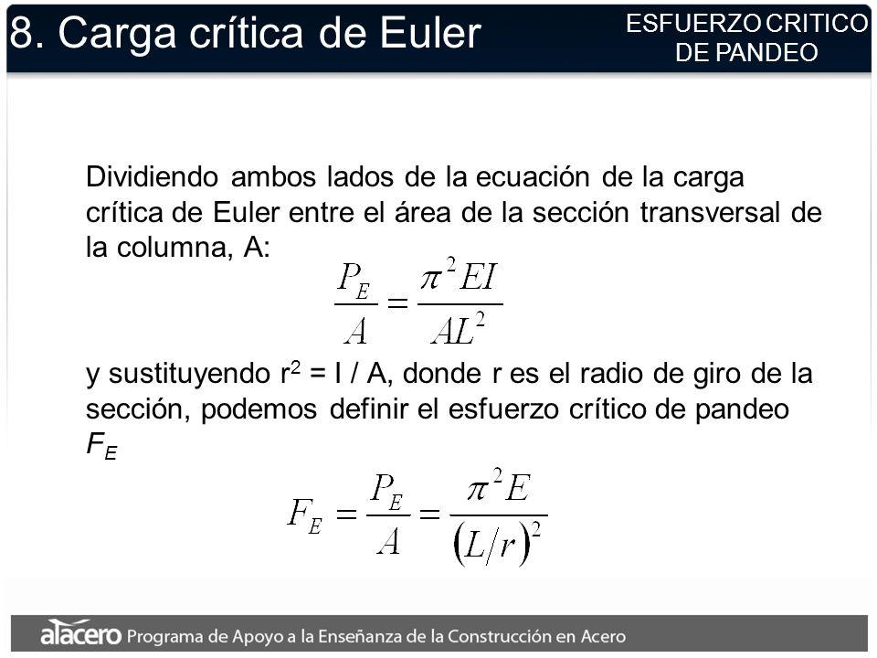 8. Carga crítica de Euler Dividiendo ambos lados de la ecuación de la carga crítica de Euler entre el área de la sección transversal de la columna, A: