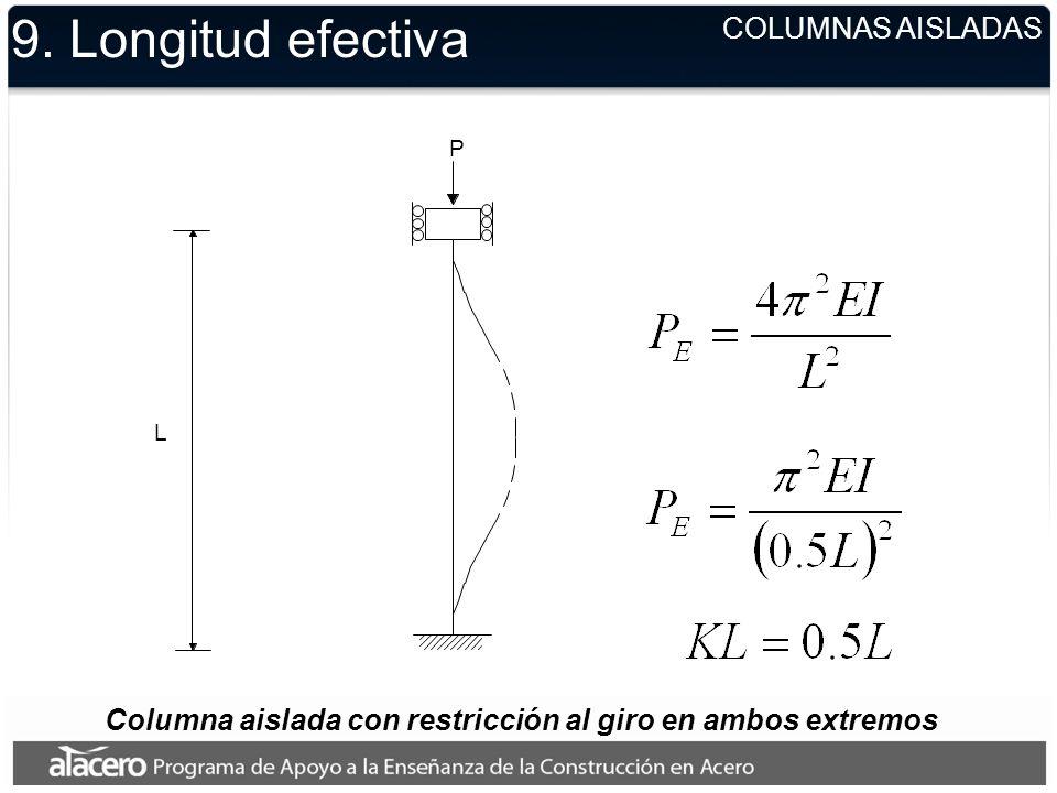 9. Longitud efectiva COLUMNAS AISLADAS Columna aislada con restricción al giro en ambos extremos P L