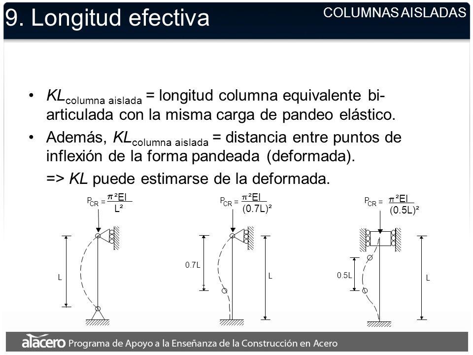 9. Longitud efectiva KL columna aislada = longitud columna equivalente bi- articulada con la misma carga de pandeo elástico. Además, KL columna aislad