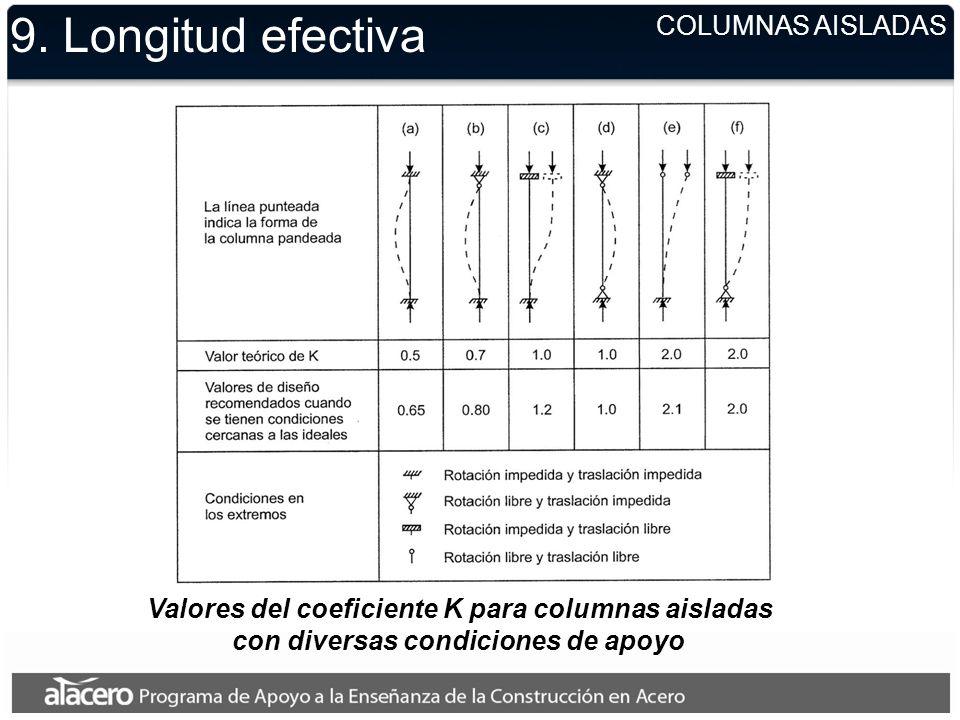 9. Longitud efectiva COLUMNAS AISLADAS Valores del coeficiente K para columnas aisladas con diversas condiciones de apoyo