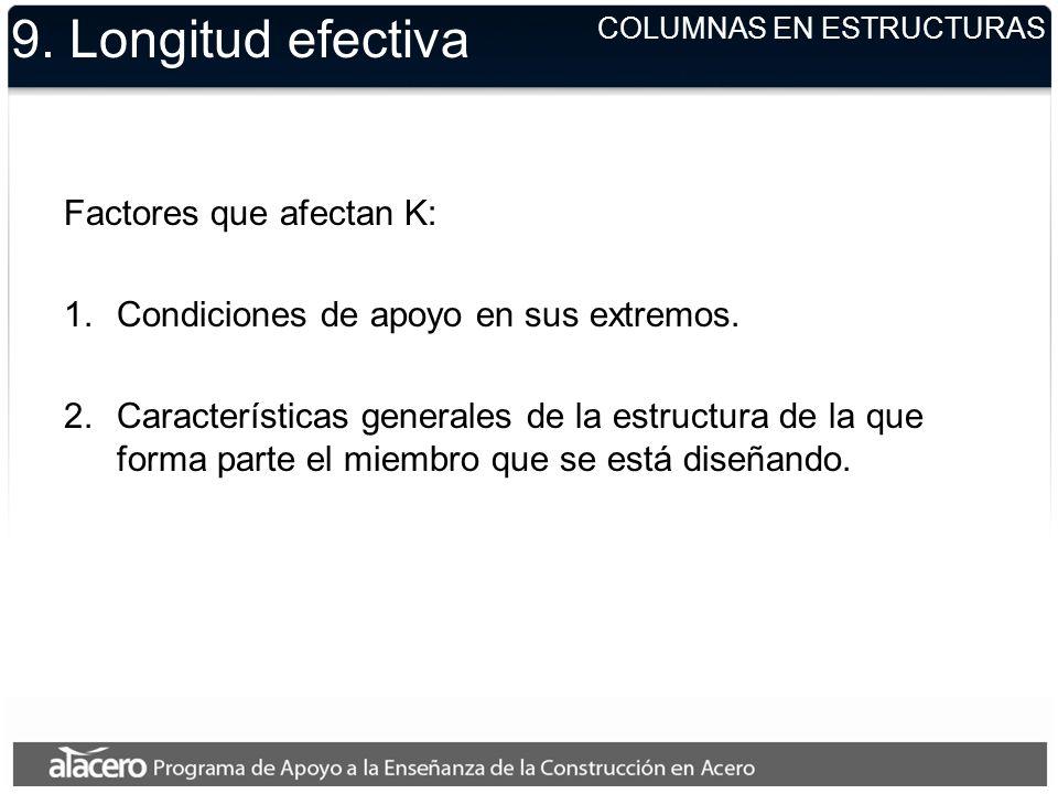 9. Longitud efectiva Factores que afectan K: 1.Condiciones de apoyo en sus extremos. 2.Características generales de la estructura de la que forma part