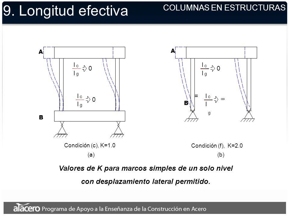 Condición (c), K=1.0 (a) Condición (f), K=2.0 (b) 9. Longitud efectiva Valores de K para marcos simples de un solo nivel con desplazamiento lateral pe