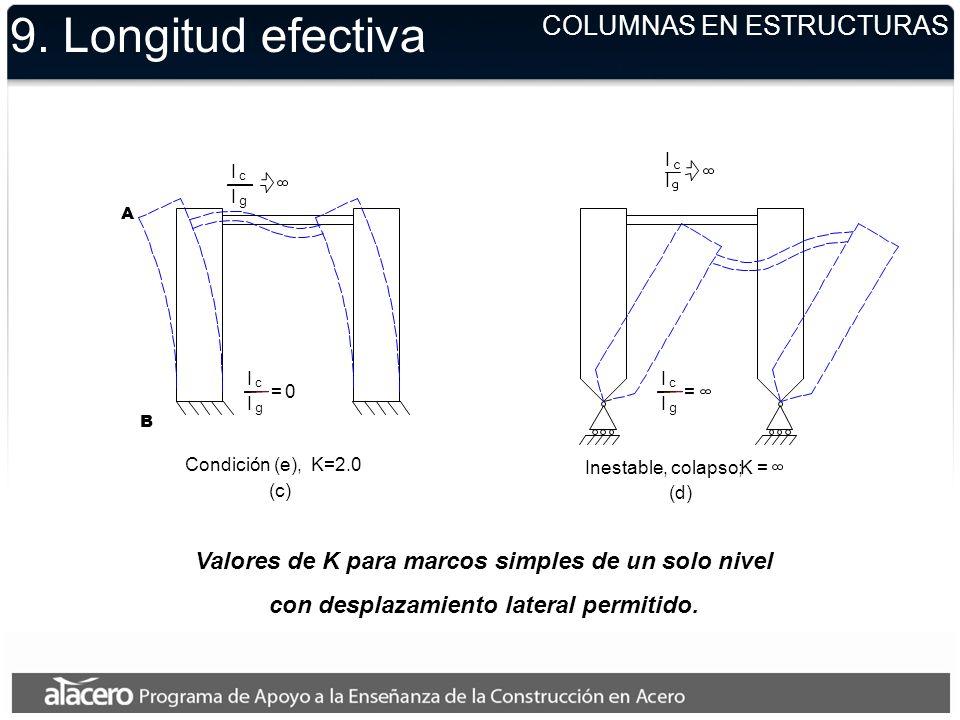 Valores de K para marcos simples de un solo nivel con desplazamiento lateral permitido. Condición (e), K=2.0 (c) Inestable, colapso; (d) I I B A 0 = I