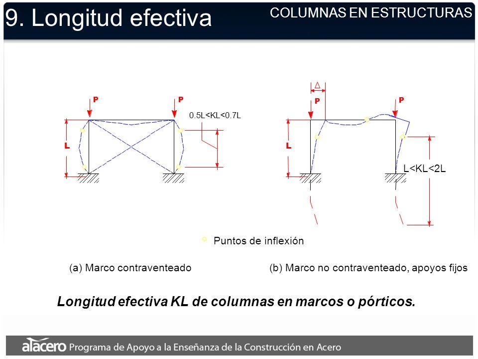 Longitud efectiva KL de columnas en marcos o pórticos. (a) Marco contraventeado(b) Marco no contraventeado, apoyos fijos Puntos de inflexión 9. Longit