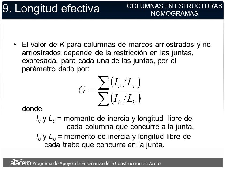 9. Longitud efectiva El valor de K para columnas de marcos arriostrados y no arriostrados depende de la restricción en las juntas, expresada, para cad