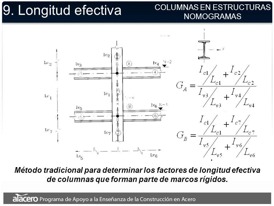 Método tradicional para determinar los factores de longitud efectiva de columnas que forman parte de marcos rígidos. 9. Longitud efectiva COLUMNAS EN
