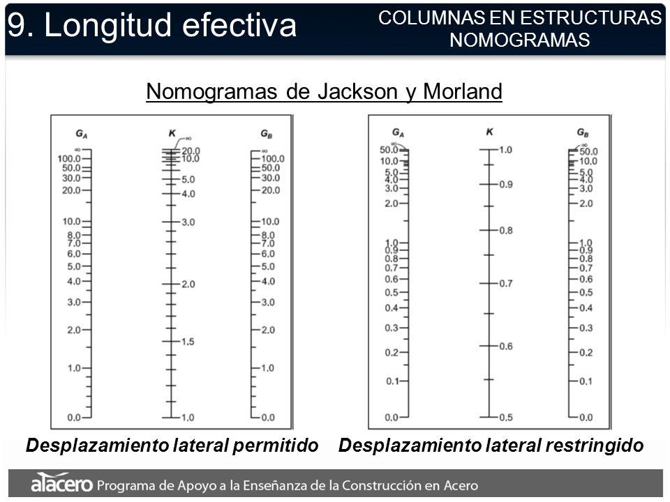 Desplazamiento lateral permitido 9. Longitud efectiva Desplazamiento lateral restringido COLUMNAS EN ESTRUCTURAS NOMOGRAMAS Nomogramas de Jackson y Mo