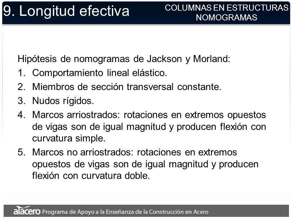 9. Longitud efectiva Hipótesis de nomogramas de Jackson y Morland: 1.Comportamiento lineal elástico. 2.Miembros de sección transversal constante. 3.Nu